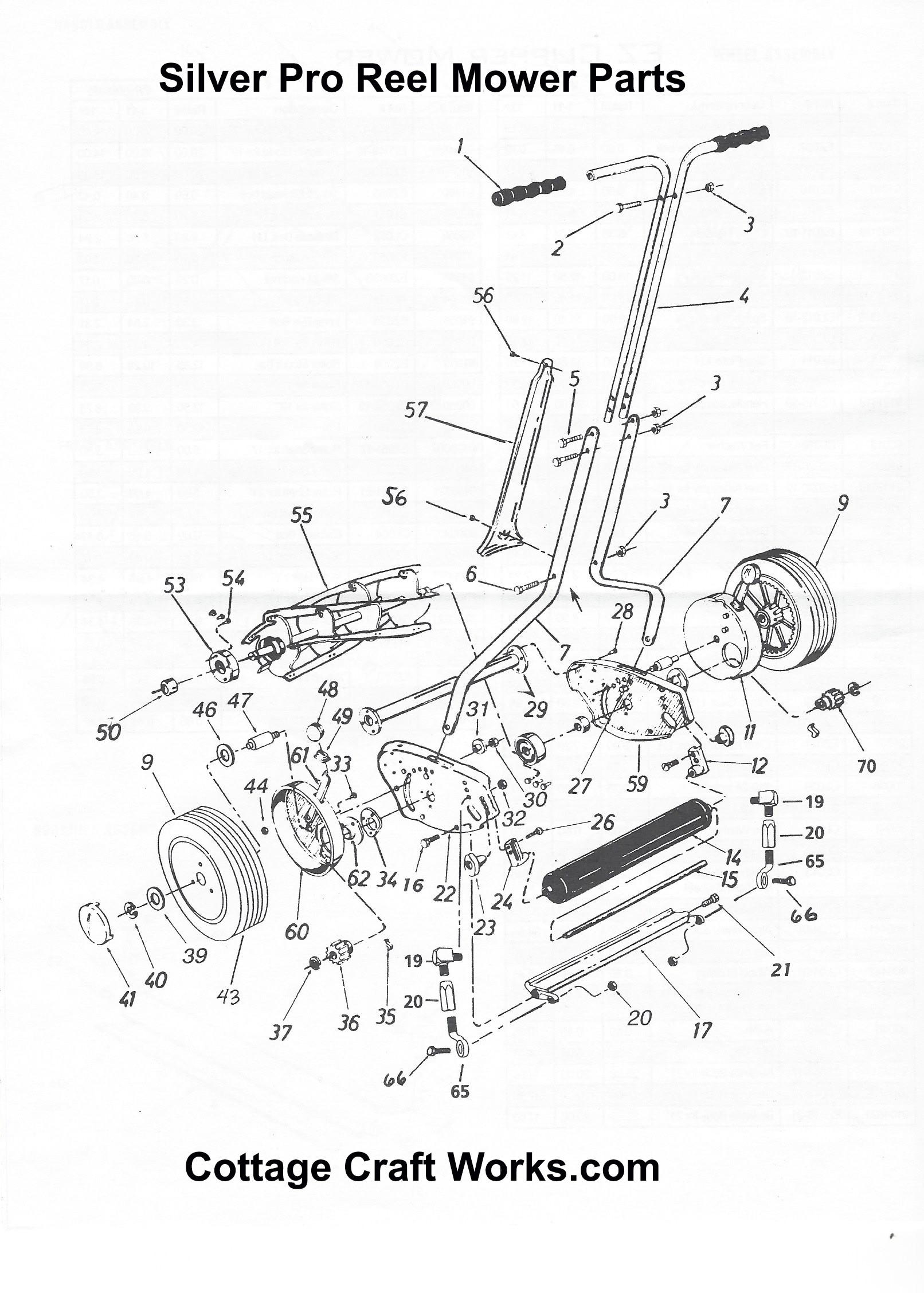 Silver Pro Reel Mower Parts