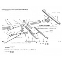 Draft Horse Mower Hitch Diagram