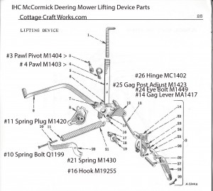IHC, McCormick-Deering -Lifting Device Parts Diagram